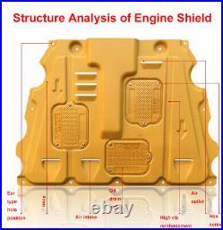 Fit For Volkswagen Golf R 2012-2018 Engine Splash Guards Shield Mud Flaps Fender